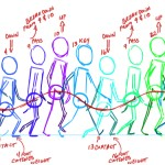 Animation Tutorial – Generic Walk